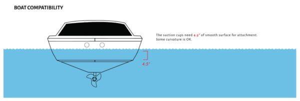 LiquidForce 2020 Wakesurf Edge Wake Pro Shaper 2 Boat Compatability 1